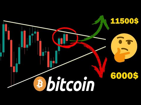 BITCOIN - L'ISSUE EST PROCHE ! + ETHEREUM & CARDANO PUMP ! INVESTISSEMENT/TRADING - Crypto Monnaie