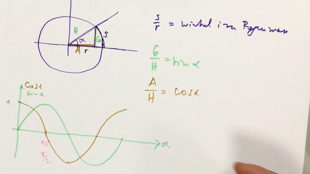 Trigonometrie in 12 Minuten - YouTube