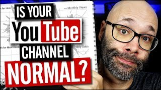 YouTube Tips - What to Expect as a YouTube Content Creator thumbnail