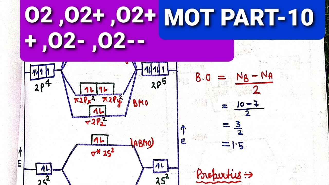 Mo Diagram O2    O2 2   O2