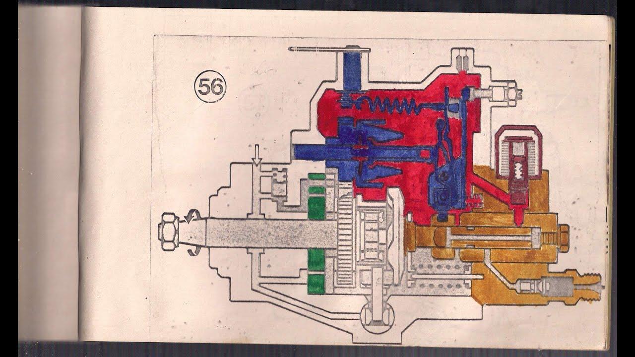diesel pump schematic bomba inyectora rotativa bosch ep ve 4de4 youtube  bomba inyectora rotativa bosch ep ve 4de4 youtube