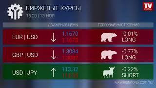InstaForex tv news: Биржевые курсы 16:00 (13.11.2017)