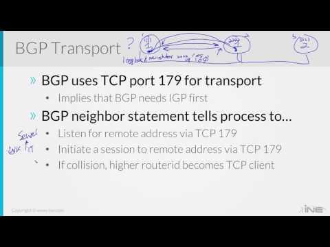 642-883 SPROUTE: BGP Peerings
