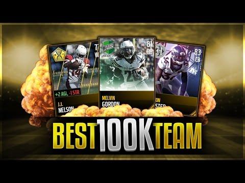 100k Squad Builder - Building the Best Team for 100k - Madden Mobile
