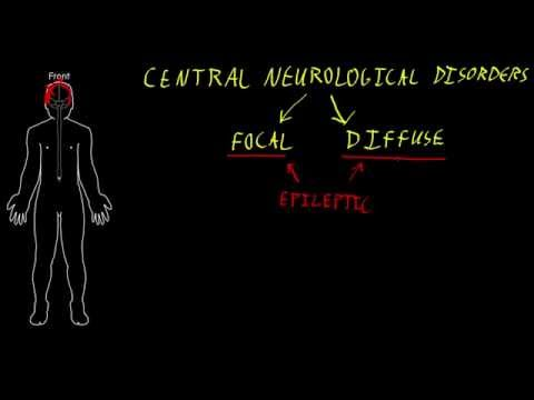 Central neurological disorders