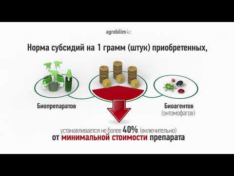 Субсидирование стоимости гербицидов