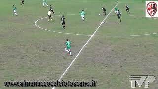 Eccellenza Girone B Rignanese-Fortis Juventus 0-3
