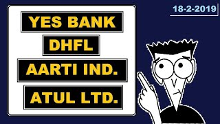 (Aarti industries) (Atul ltd)(YES BANK)(DHFL) today's news and update share market in Hindi by SMkC