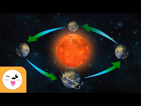 rotation-and-revolution-of-earth---movements-of-the-earth---earth's-revolution-&-rotation