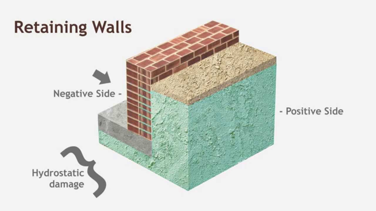 Retaining Wall By Liquid Waterproofing