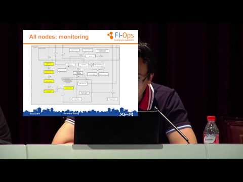 Architecture of Federated Platform