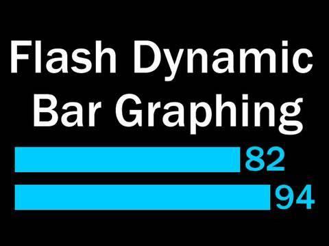 Actionscript 3.0 Tutorial PHP MySQL Bar Graph Dynamic Basics In Flash CS3 CS4 CS5