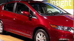 Best Cars insurance Key Facts
