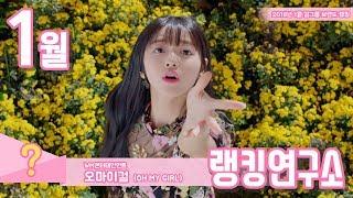 [랭킹연구소] 2018년 01월 걸그룹 순위 (여자아이돌 브랜드)