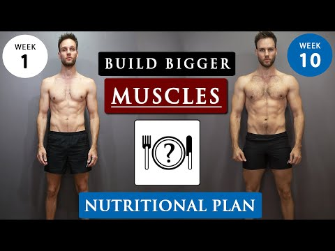 How to gain MUSCLE for SKINNY guys | Full DIET plan