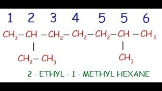 naming of alkenes and alkynes