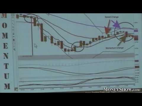 Fibonacci Retracement Forex Trading