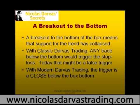 Tradestation vs interactive brokers forex