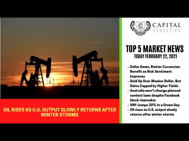Top Stock Market News By Capital Street Fx | February 22, 2021