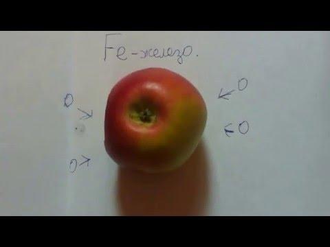 Вопрос: Почему яблоко разваливается?