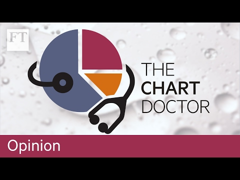 Chart doctor: the bubble chart | Opinion