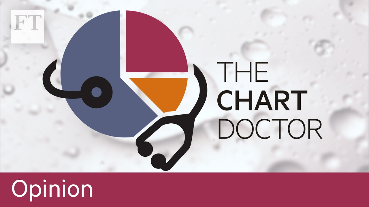 Chart doctor the bubble chart opinion youtube gamestrikefo Image collections