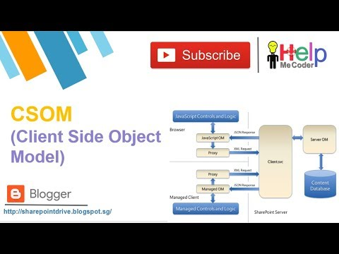 Learn Sharepoint CSOM - Client Side Object Model