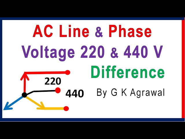 AC supply 220 V & 440 V, phase and line voltage difference - YouTubeYouTube
