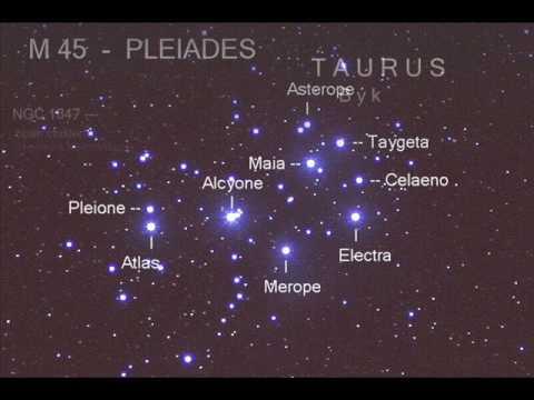 Pleiades(M45)-Taurus Time Lapse, Astronomy. Plejády-Býk v pohybu