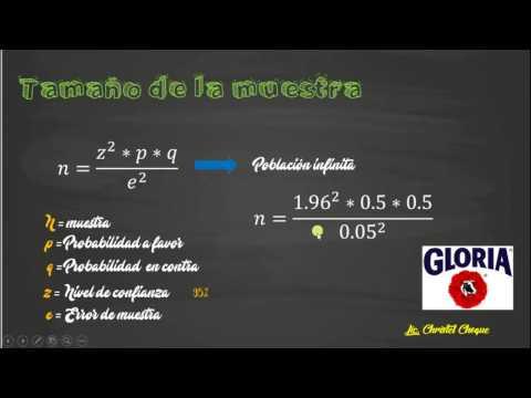 Cálculo del tamaño de una muestra