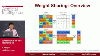 Toward Efficient Deep Neural Network Deployment: Deep Compression and EIE, Song Han