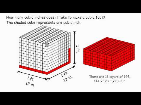 How Many Cubic Inches Make A Cubic Foot?