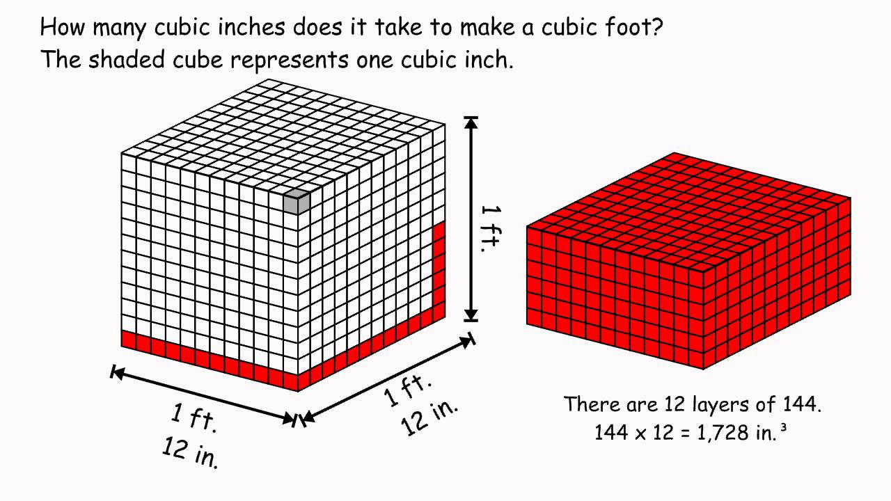 How Many Cubic Inches Make A Cubic Foot Youtube