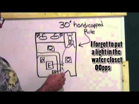 NEC Code On Bathroom And Laundry, #2 B  #155