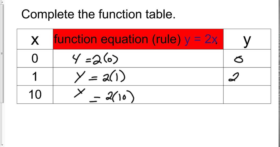 3 - how to complete a function table - YouTube