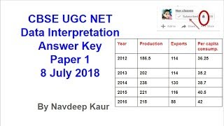 CBSE UGC NET Data Interpretation Answer Key Paper 1 | 8 July 2018