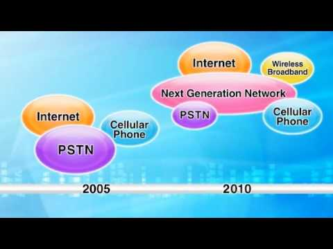 New-Generation Network-Network Revolution for the Future