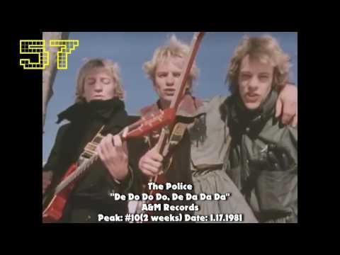1981 Billboard YearEnd Hot 100 Singles