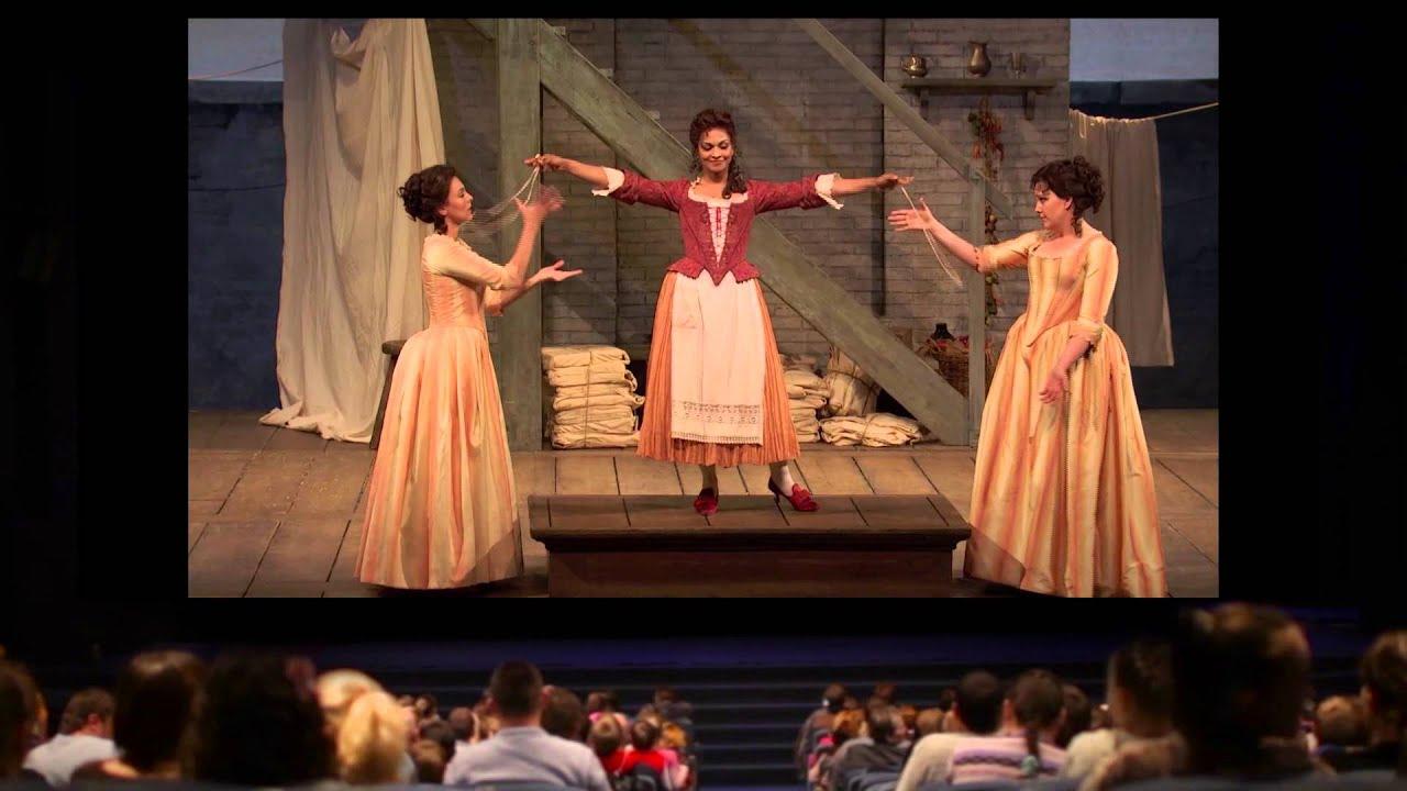 The Met Opera Live in HD 2014-15 Season