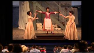 The Met Opera Live in HD 2014-15 Season