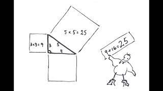 Pythagoras sats Gullan Bornemark