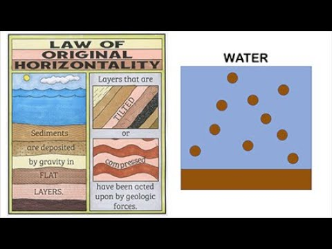 Rocks and Minerals for Kids - The Rock Cycle from YouTube · Duration:  1 minutes 46 seconds