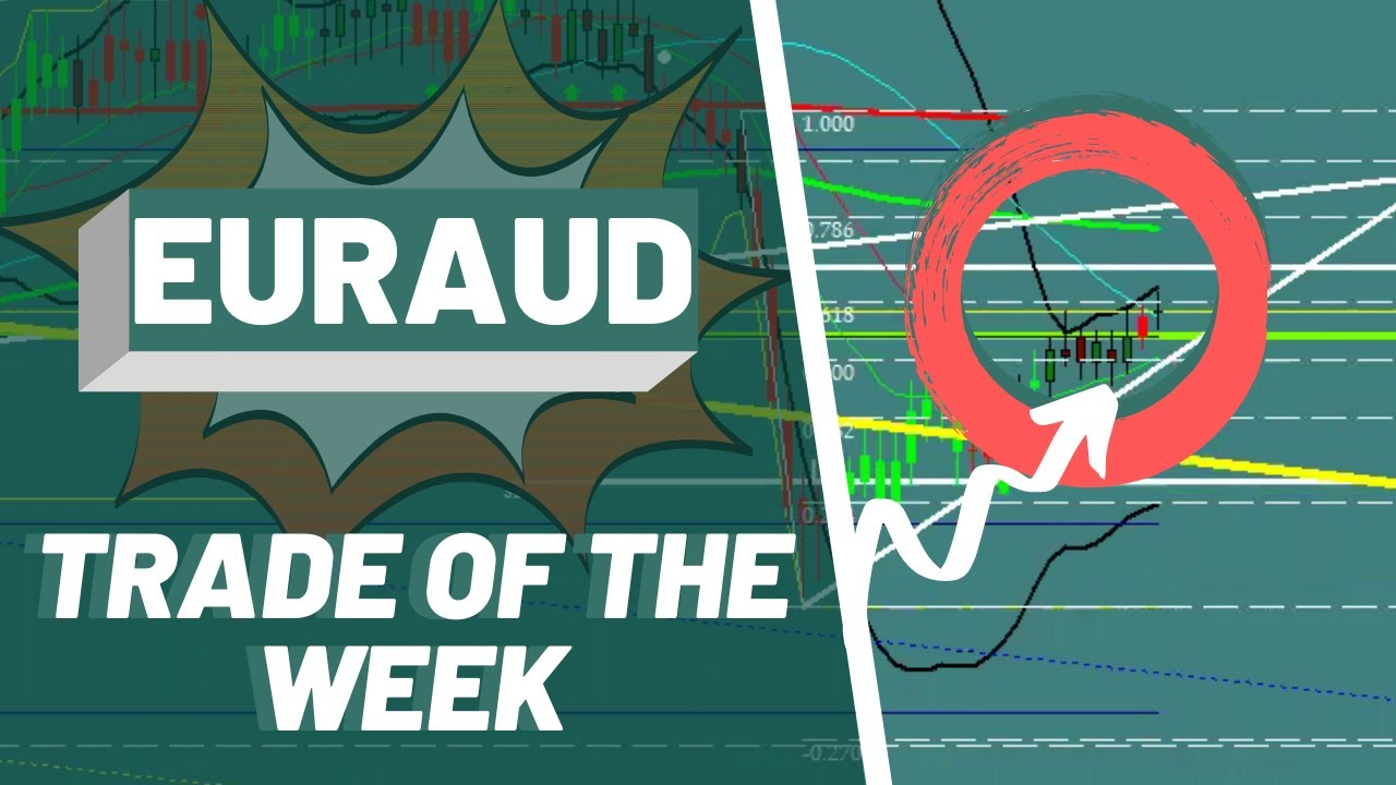 Trade Of The Week With Scott Barkley EURAUD 7/7/20