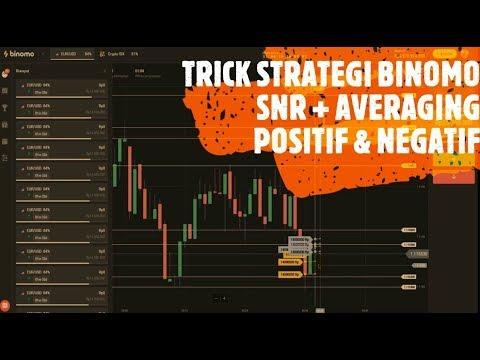 trick-strategi-binomo-snr-+-averaging-positif-&-negatif-!!!