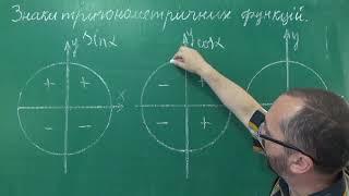 Тема 4 Урок 1 Знаки тригонометричних функцій - Алгебра 10 клас