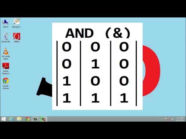 Java Tutorials-Java Operators (Bitwise Logical Operators)
