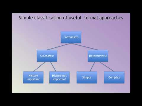 Introduction to Formalisms