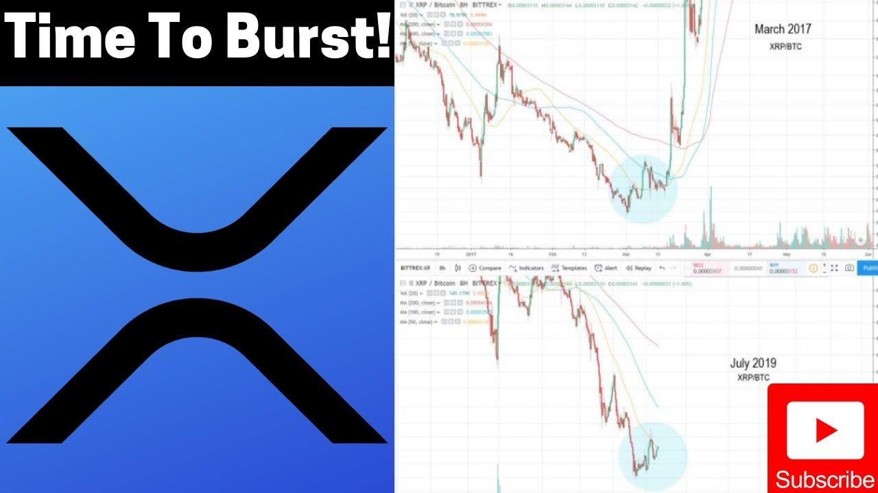 Ripple/XRP News: Time To Burst?