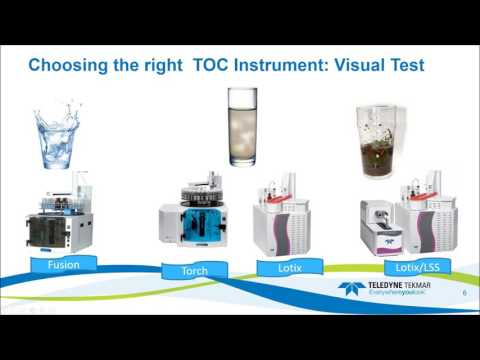Teledyne Tekmar LSS Boat  An Easy Solution for Difficult TOC Samples Webinar