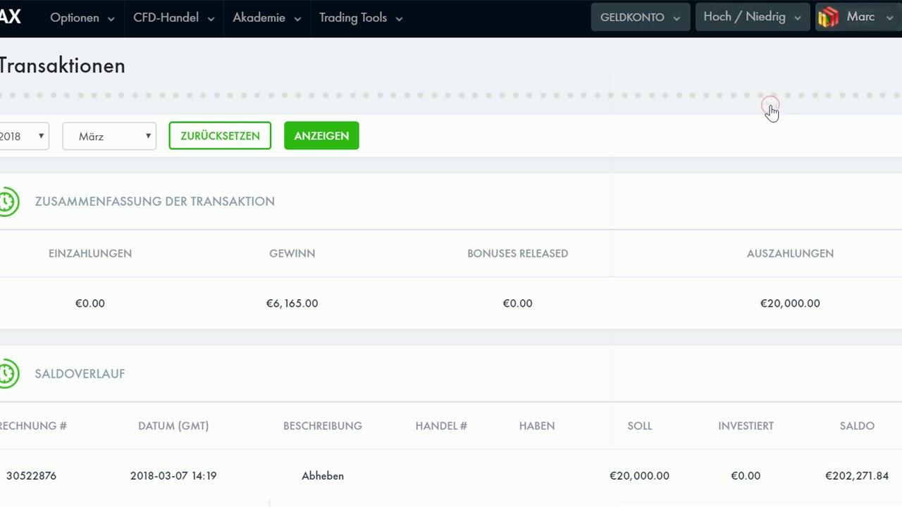 ayrex auszahlung sollten sie bitcoin-bargeld investieren